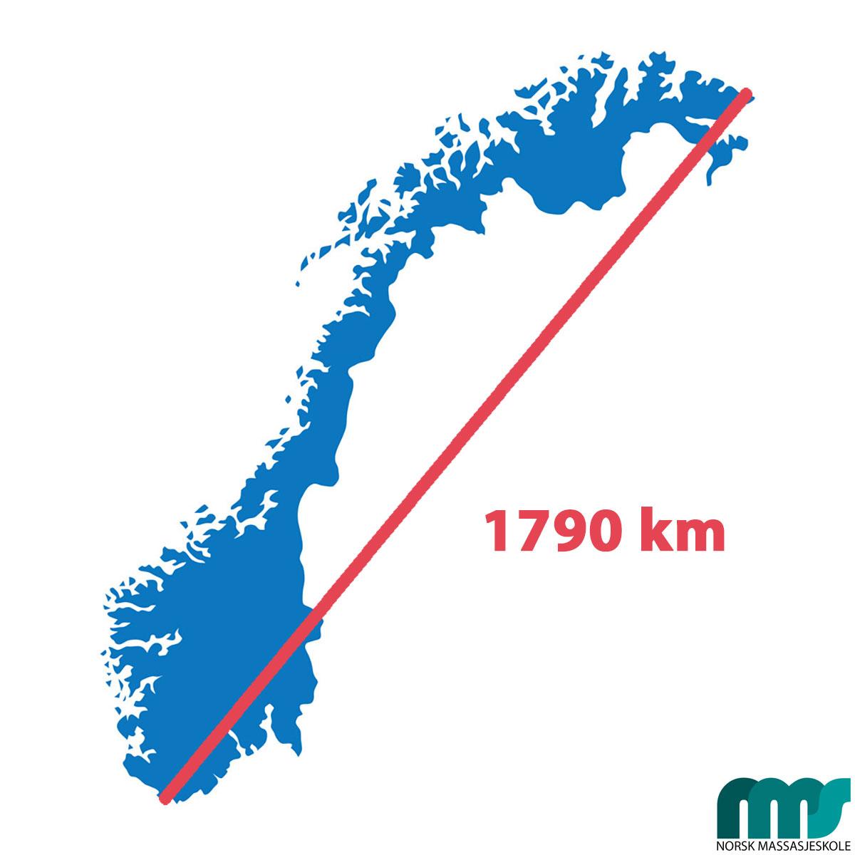 Massasje-Norge